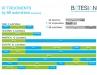 treatment-submission-statistics1